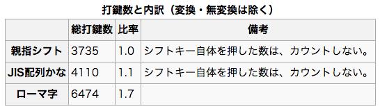 スクリーンショット 2014-06-11 13.56.04