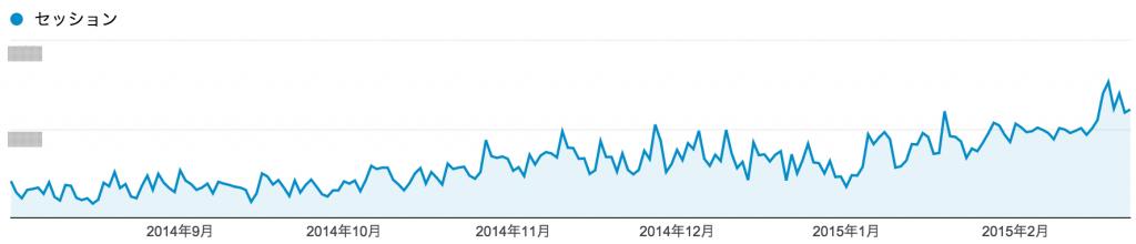 analytics2015_0223