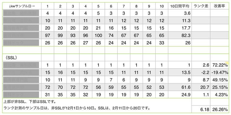 graph0223